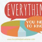 Infographic là gì? Những điều quan trọng bạn cần biết