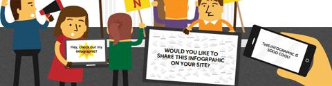 Hợp tác với các blogger để họ chia sẻ nội dung của bạn và xây dựng liên kết trỏ về web.