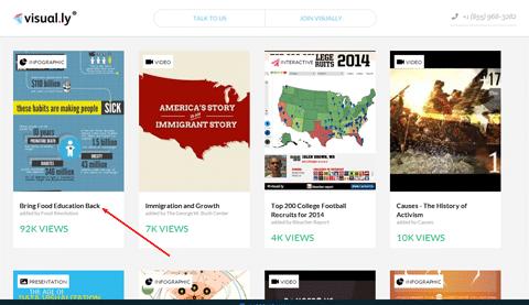 Sử dụng Visual.ly để tìm các infographic phổ biến trước khi bạn thực hiện tìm kiếm trên Google Images.