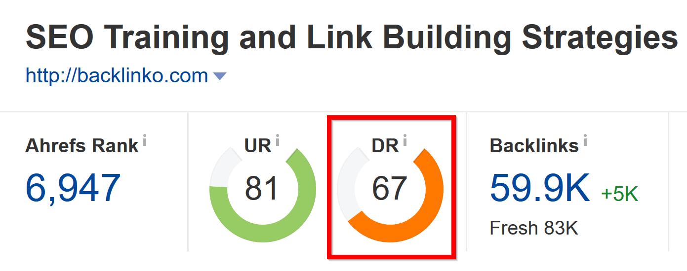kiểm tra domain rating