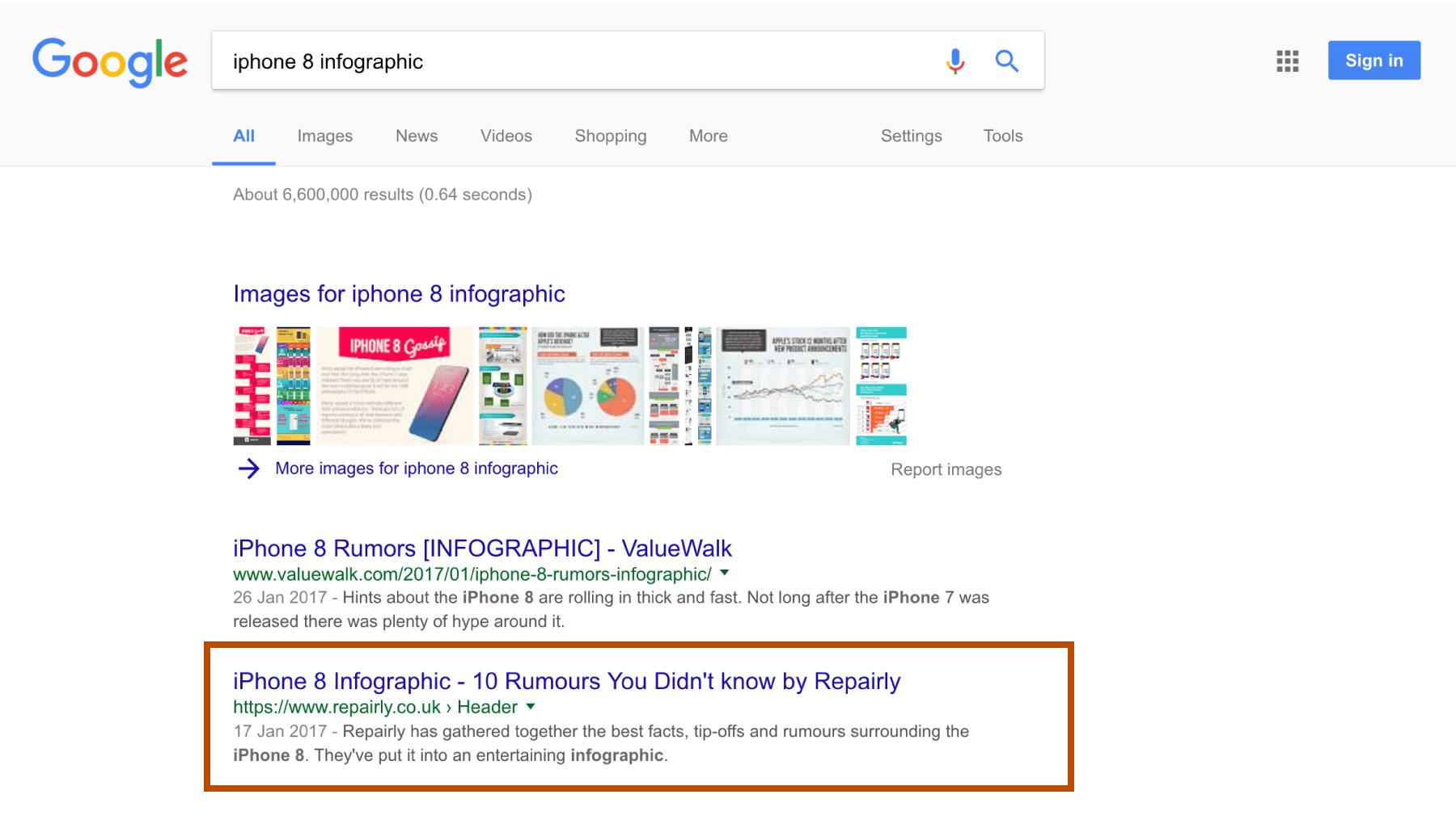 kết quả trên máy tìm kiếm