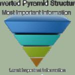 Viết kiểu kim tự tháp lộn ngược là gì?