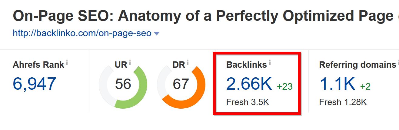 thống kê số lượng backlink của infographic