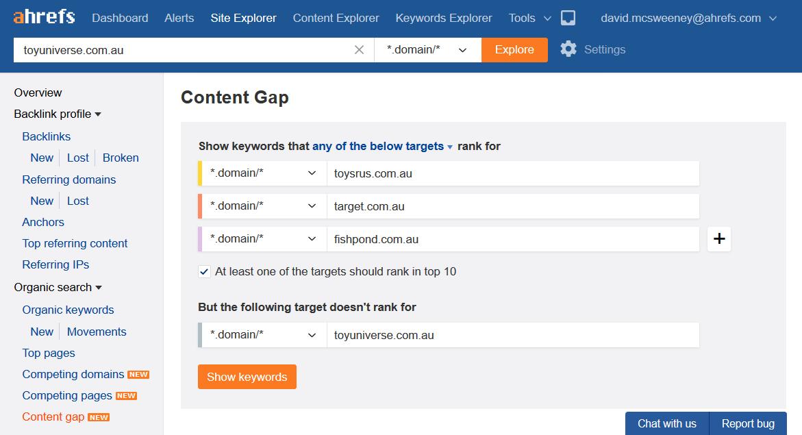 Content Gap