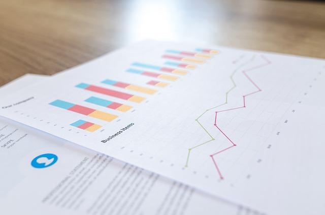 thống kê về marketing