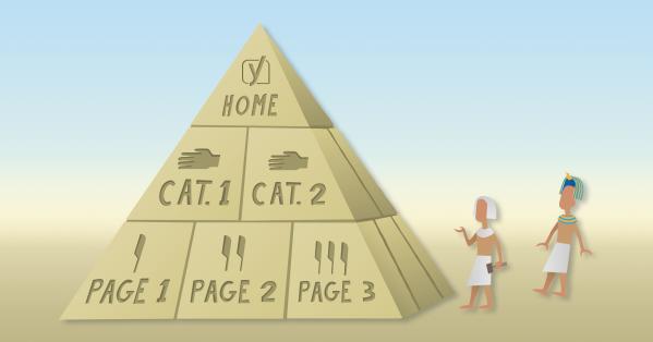 cấu trúc blog kim tự tháp