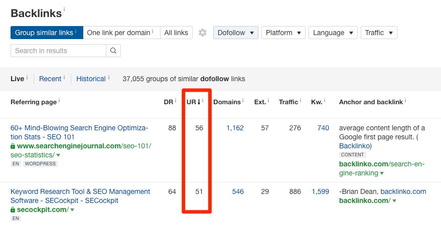 xếp hạng URL rating