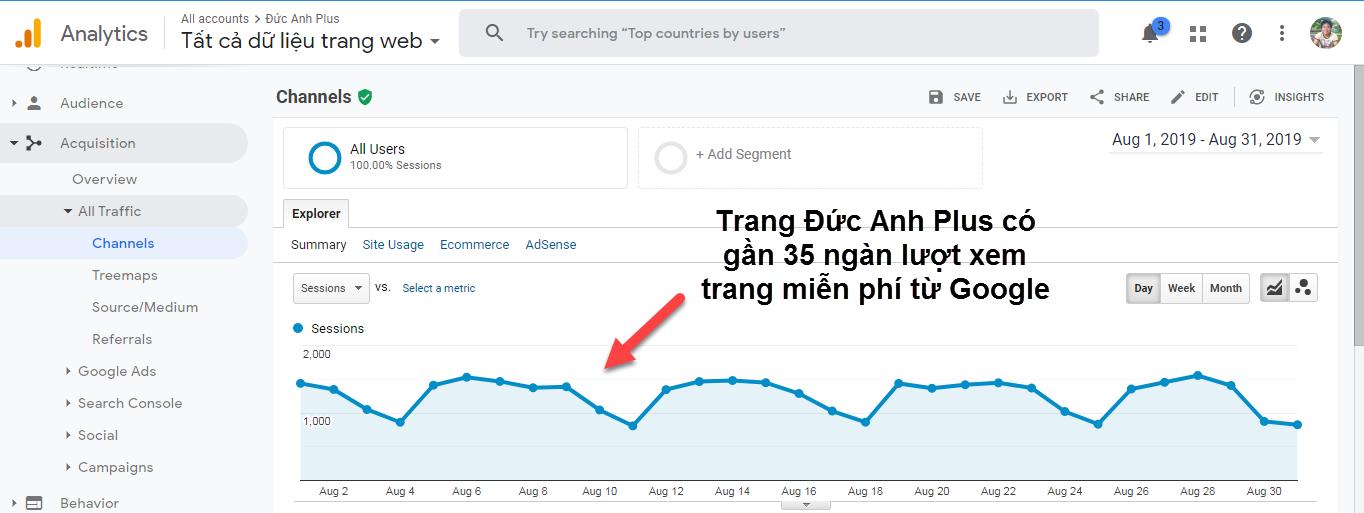 số lượt xem trang của website Kiến càng trong một tháng